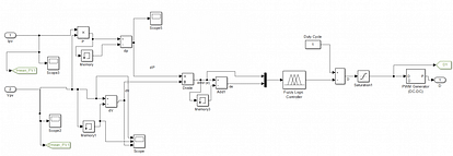 Fuzzy MPPT Control of PV Connected Grid Distribution System