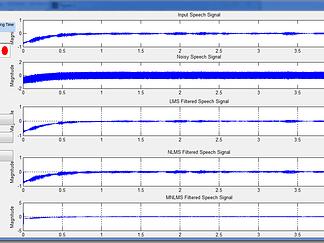 Audio Watermarking by DWT-SVD-BFO