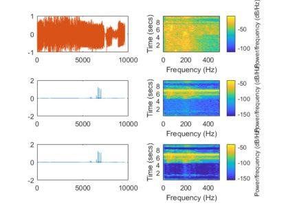 Audio Noise Supression using Magnitude Subtraction Method