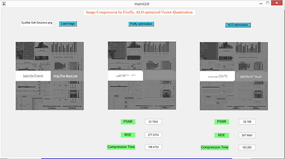 Image Compression by optimized vector Quantization