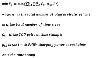 Intelligent Charging Strategy of Electric Vehicle
